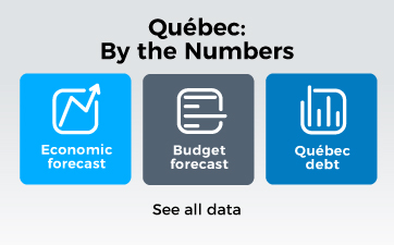 Québec by the numbers