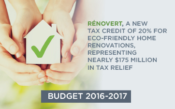 Rénovert, a new tax credot pf 20% fpr ecp-friendly home renovations, representing nearly $175 million in tax relief
