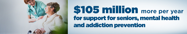 105 million of dollars de more per year for support of seniors, mental health and addiction prevention.